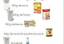 Cuisine / by Sylvie