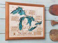 Personalize your lake.