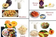 1600 Calorie Diabetic Diet Plan / 1600 Calorie Diabetic Diet plan has been designed to keep the blood sugar in control.
