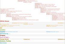 ux work process  인터페이스