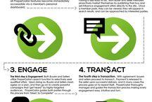 Propergator.com Ads / Propergator.com influencer marketing and advocate marketing Ads