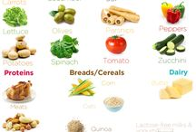 FODMAP / Diet - Recipes - IBS