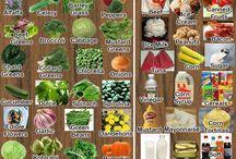 Cibus Terrae / Foods, alimenti, nourriture, ätzung, alimento.