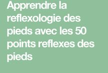 50 points d'accupuncture
