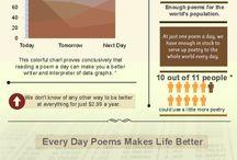 All Things Poetry