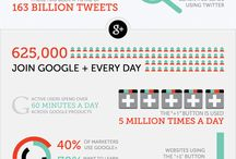 Infographics: Social Stats 'n Facts