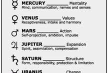 Astrology & virgo ❤️