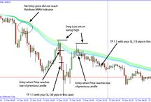 Forex Strategies / Scripts for MT4 / Meta Trader 4 act as shortcuts to perform a number of task on the MT4 platform. With Scripts you will be able to perform tasks faster and easier.