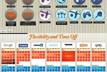 Interesting Infographics / by Jules Pieri