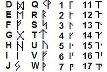 Alphabet, symbols, runes and stuff