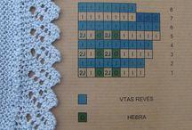 wzory i schematy