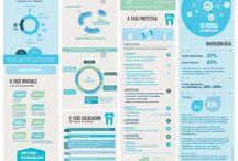 Infographics Dentales