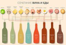 Вино и гастрономия / Правильное сочетание вина и гастрономии