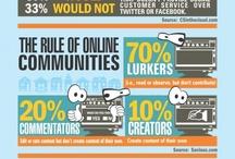 Social Media / All things #socialmedia, #scrm, #socialcrm, #sm, #social / by Hold-Free Networks