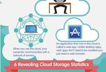 The Cloud and network data.