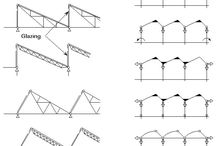 Flut Truss Systems