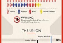 THE UK - CIVILISATION