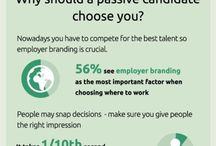 Employer Branding / All about the theme: Employer Branding, EVP an so on