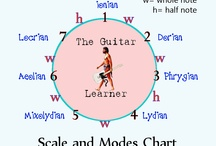 sheet music / guitar charts, diagram, music lessons, tabs, chords