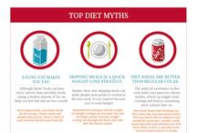 Facts about diets and exercises