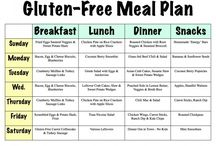 Specific nutrition plan