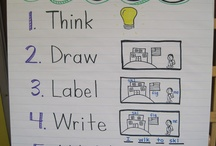 K Anchor Charts / by Alexandria Lopes