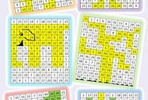 Tables de multiplications ludiques