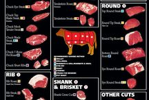 Meat Recipes / by Pam Shumaker