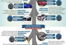 Vehicle improvement