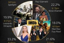 Movie and TV Infographics / Here are some great infographics for our favorite movies and TV shows.