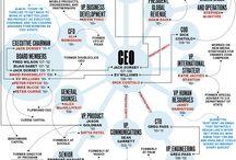 Infografias de Social Media / by Social Media TIC's and Training, S.L.