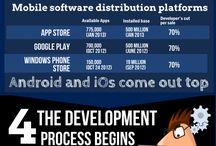 app ideas..!!