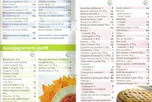weight watcher / points et recettes
