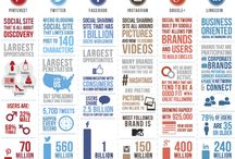 Infographic Design Library / Infographics; how to communicate information clearly, efficiently, effectively and visually