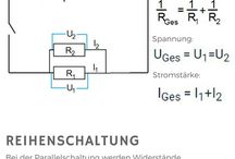 Physik/ physics