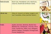 Hypothyroidism diet food