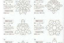 tatting lace
