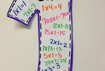 Matematikktips og oppgaver
