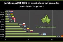 ISO 9001. Ejemplos y varios artículos. / Imágenes de artículos sobre curiosidades y aplicaciones de la norma ISO 9001