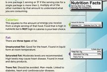 Nutrition / See lesson plan pin for ideas