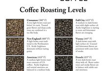 Coffee Roasting / Anything related to the craft of roasting the green coffee bean.