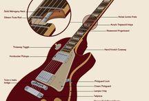 .guitar