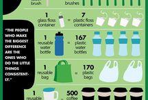 Zero waste starter