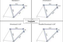 framebuilding