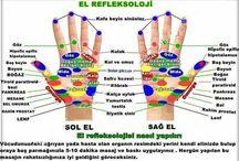 Refleksoloji