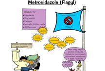 pharma mnemonics antibiotics