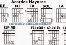 Acordes de Guitarra / Imágenes de los Acordes de guitarra básicos