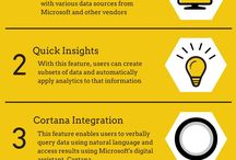 Big Data & Analytics / Big data is used to quantify data sets that are so large and complex that they become difficult to exchange, secure, and analyze with typical tools. These pins on big data summarize how to deal with big data using the latest an most effective available tools and processes.