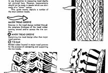 Commercial Vehicle Tire Info
