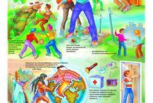Earthquakes Αντισεισμική Προστασια